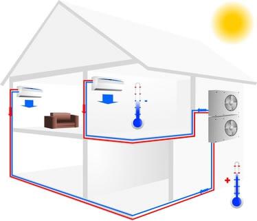 zimmer klimaanlage das richtige mini klimager t finden. Black Bedroom Furniture Sets. Home Design Ideas