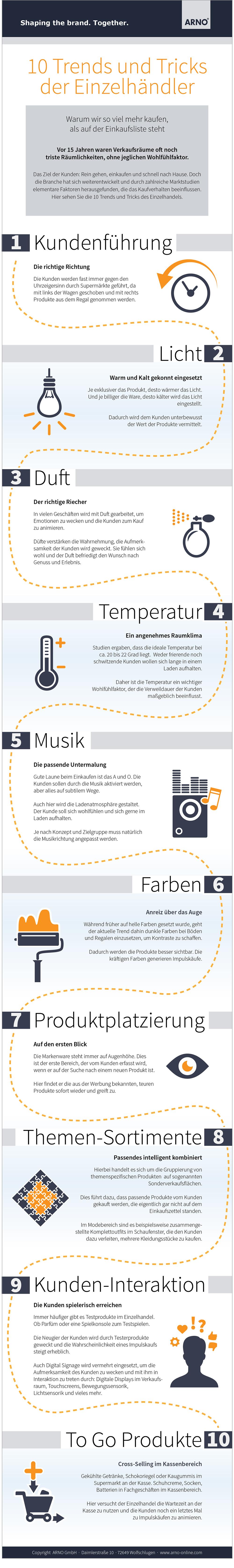 tricks-im-handel-infografik Fabelhafte Psychologische Wirkung Von Farben Dekorationen